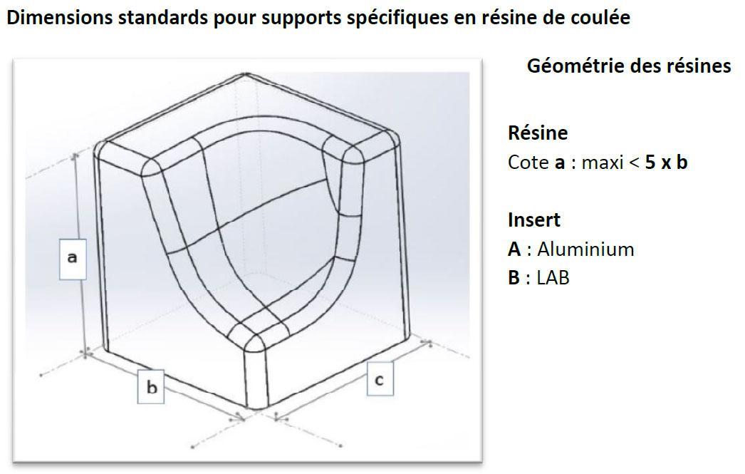 schema-resine-coulee