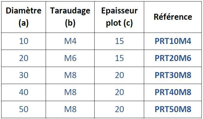 PLOTS-RONDS-TARAUDES-mesures