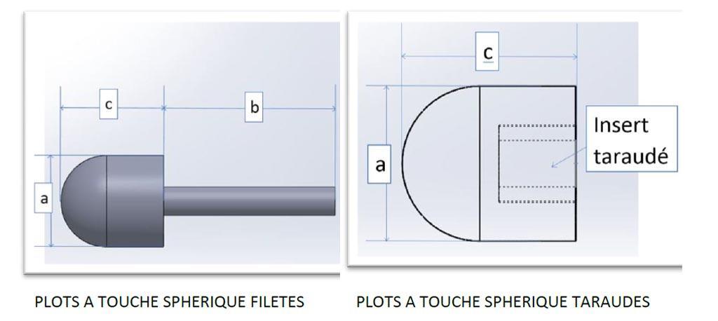plots-semi-spherique-plans